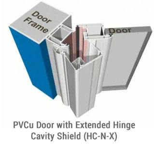 cavity-hinge