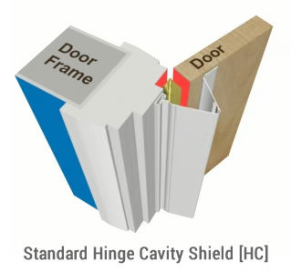 standard-hinge